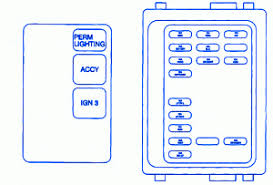 buick park avenue 2005 main fuse box block circuit breaker diagram buick park avenue 2005 main fuse box block circuit breaker diagram