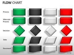 Flow Chart Symbols Icons For Powerpoint Powerpoint Templates