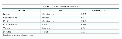 Feet To Cm Chart 34 Extraordinary Cms To Feet Conversion Chart