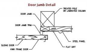 overwhelming sliding door detail barn door slider kits sliding door jamb detail sliding door cad