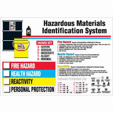 Material Identification Chart Brady 105613 Rectangle Safety Chart Hazardous Material