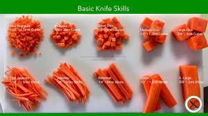 Basic Knife Skills Bruno Albouze The Real Deal