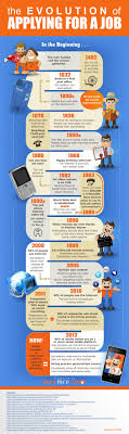 images about career articles infographic the history of job applications from faxing to social but in