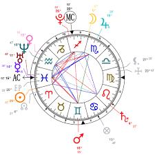 Astrology And Natal Chart Of Barron Trump Born On 2006 03 20