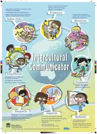 poster intercultural communication  file