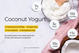 Coconut Yogurt Nutrition Facts Calories Carbs And Health