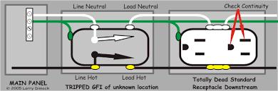 Ground Fault Interrupter Wiring Diagram Ground Fault Breaker Wiring Diagram