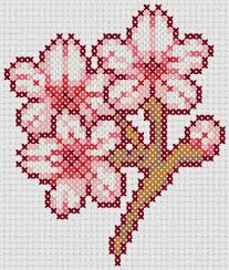 Free Cross Stitch Charts For Beginners Cross Stitch Patterns Archives Cross Stitch 4 Free Cross