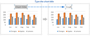 How To Insert Chart Title Excel Charts Add Title Customize Chart Axis Legend And