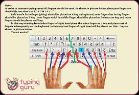 Keyboard Finger Position Chart Keyboard Typing Finger Placement Chart Pdf