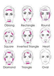 diffe face shapes pinit the bloomin couch corrective contouring and plain old contouring eye shape makeup