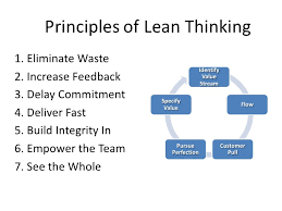 What Is Lean What Is Lean Software Development Pmi Acp Certification Series