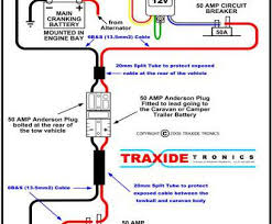 how to wire a trailer light kit fantastic wiring diagram trailer how to wire a trailer light kit most boat trailer lights wiring diagram simple cool