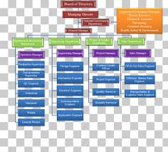 Schlumberger Organization Chart 25 Schlumberger Png Cliparts For Free Download Uihere