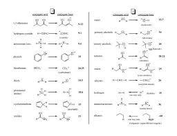 3 4 Conjugate Acid Conjug