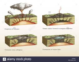 similiar volcano formation diagram keywords illustration showing the formation of a caldera stage 1 top left