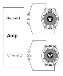 wiring a 4 ohm sub wiring image wiring diagram wiring 2 4ohm subs wiring auto wiring diagram schematic on wiring a 4 ohm sub