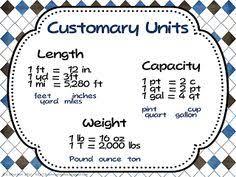 units of measurement conversion chart pdf 141 best educate me conversion charts etc images chef recipes