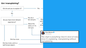 Mansplaining Chart This Flowchart Is The Best Guide For People Who Cant Figure