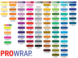Threaded Rod Color Code Chart Prowrap Pro Products