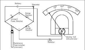 temperature detectors industrial wiki odesie by tech transfer the unbalanced bridge circuit figure 5 uses a milli voltmeter that is calibrated in units of temperature that correspond to the rtd resistance