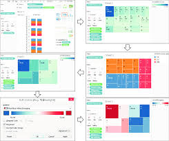 Example Of A Tableau Chart Treemap Download Scientific