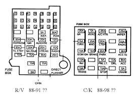 k 5 fuse box diagram wiring diagram today k 5 fuse box diagram wiring diagram for you 1990 k5 blazer fuse box wiring diagram