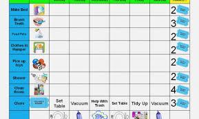 How To Make A Sticker Chart For Good Behavior 56 Rigorous Chart Ideas For Children