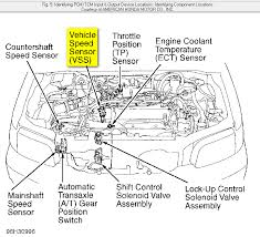 wiring diagram for a 97 honda accord wiring image wiring diagram 1997 honda accord the wiring diagram on wiring diagram for a 97 honda accord