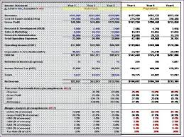 Excel Templates Three Statement Financial Modeling Forecast