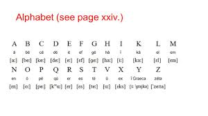 International phonetic alphabet (ipa) symbols used. Latin Alphabet And Pronunciation Alphabet See Page Xxiv Ppt Download