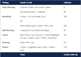 Calorie Diet Chart Indian The 1200 Calorie Indian Meal Plan For A Healthy Weight Loss