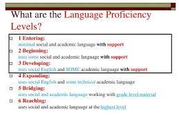 Wida Proficiency Levels Chart Wida Eld Standards Using Language Objectives To
