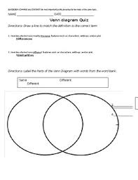 Parts Of A Venn Diagram Venn Diagram Quiz By The Not So Couture Teacher Tpt