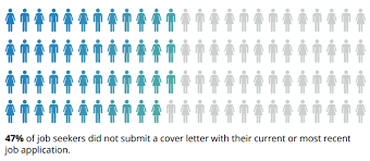 cover letter images the ultimate guide to writing a cover letter