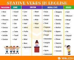 List Of Active Verbs 700 Most Common English Verbs List With Useful Examples 7