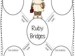 ruby bridges essay cite in phd thesis org the elementary life black history month part i