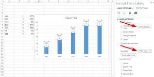Excel Chart Label Data Points Microsoft Excel Multiple Data Points In A Graphs Labels