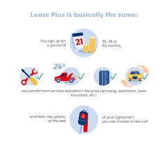 Leasing Versus Buying New Car Leasing Vs Buying A Car No More Misconceptions Banque Et
