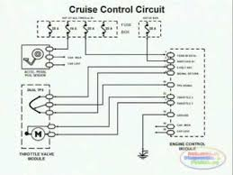 587 block signal wiring diagram wiring diagram library cruise control u0026 wiring diagram 587 block signal