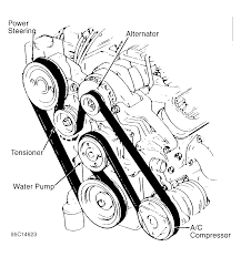 1995 buick park avenue serpentine belt routing and timing belt serpentine and timing belt diagrams