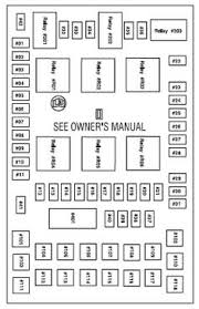 ford fuse box diagram welcome to my site ford fuse box Ford Fiesta Mk5 Fuse Box Diagram ford f150 fuse box diagram ford trucks ford fiesta mk5 fuse box location