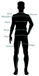 How To Measure Your Body For Clothing Sizes Sizecharter