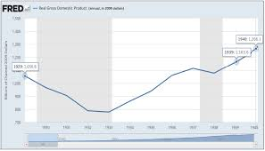 the obama economy worse than the great depression on one key metric gdp1929to1940fromfred2016