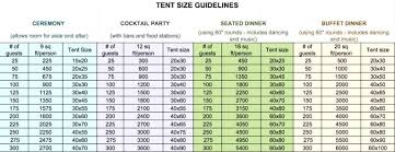 Wedding Venue Comparison Chart Wedding Venue Cost Comparison Setacsl2018 Com