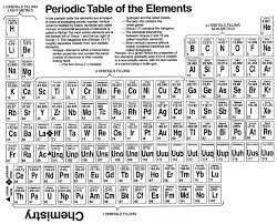 periodic table rounded best of diffe atomic mass periodic table best file periodic table save diffe