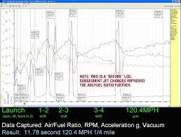 Tuning A Carbureted 69 Camaro Engine Tuning Resources