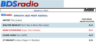 Bdsradio Charts