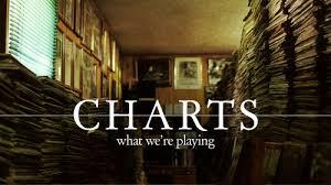 Uk Charts April 2009 Dvnt April 2009 Darkfloor