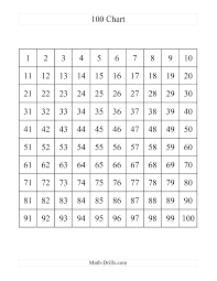 1 1000 Chart Numbers 1 1000 Home Ideas Easy Worksheet Ideas